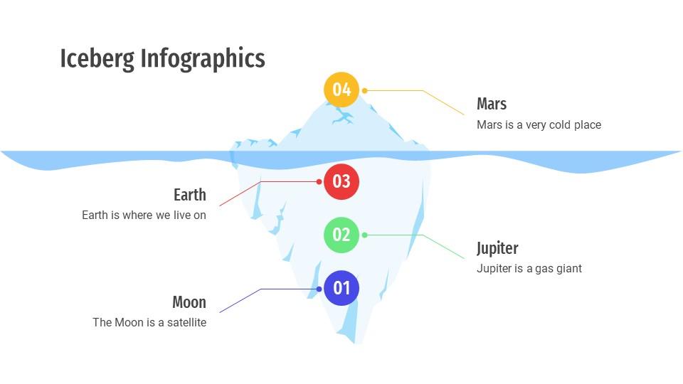 Iceberg Infographics12