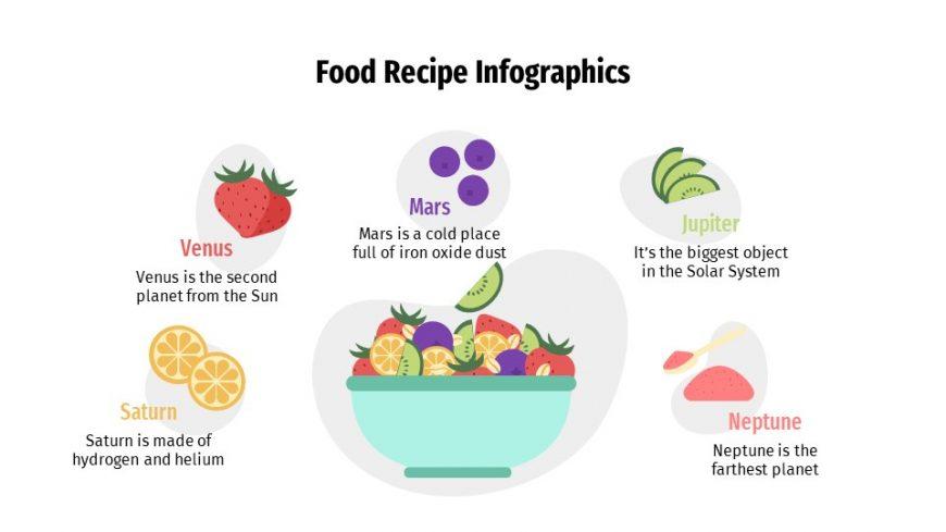 Food Recipe Infographics
