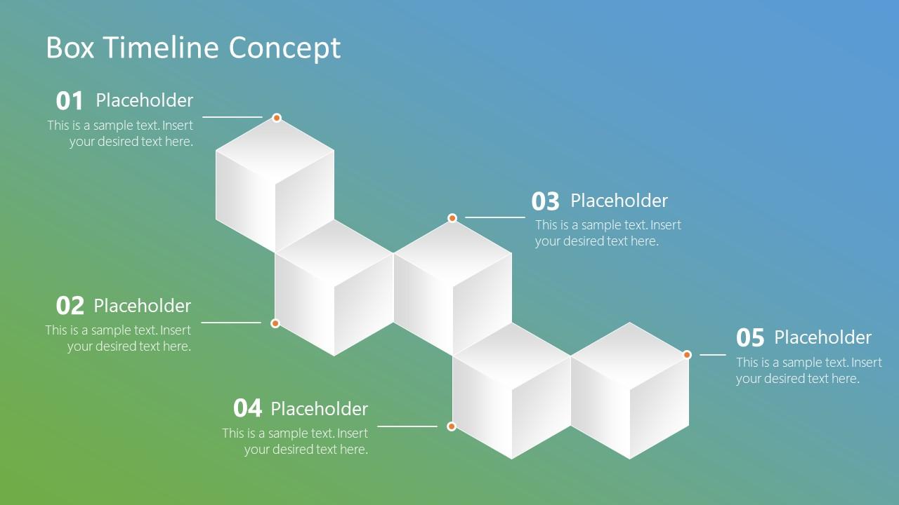 3D Box Process Diagram